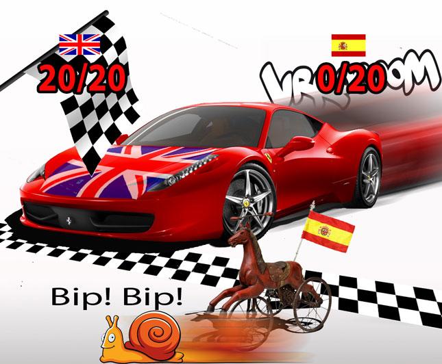 la diferencia entre el Reino Unido y España